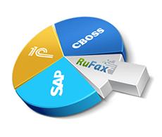 Интеграция сервиса RuFax.ru в корпоративные системы